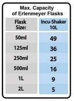 Shaking Incubator, 10L